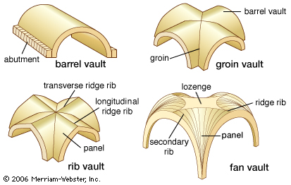 Vault types