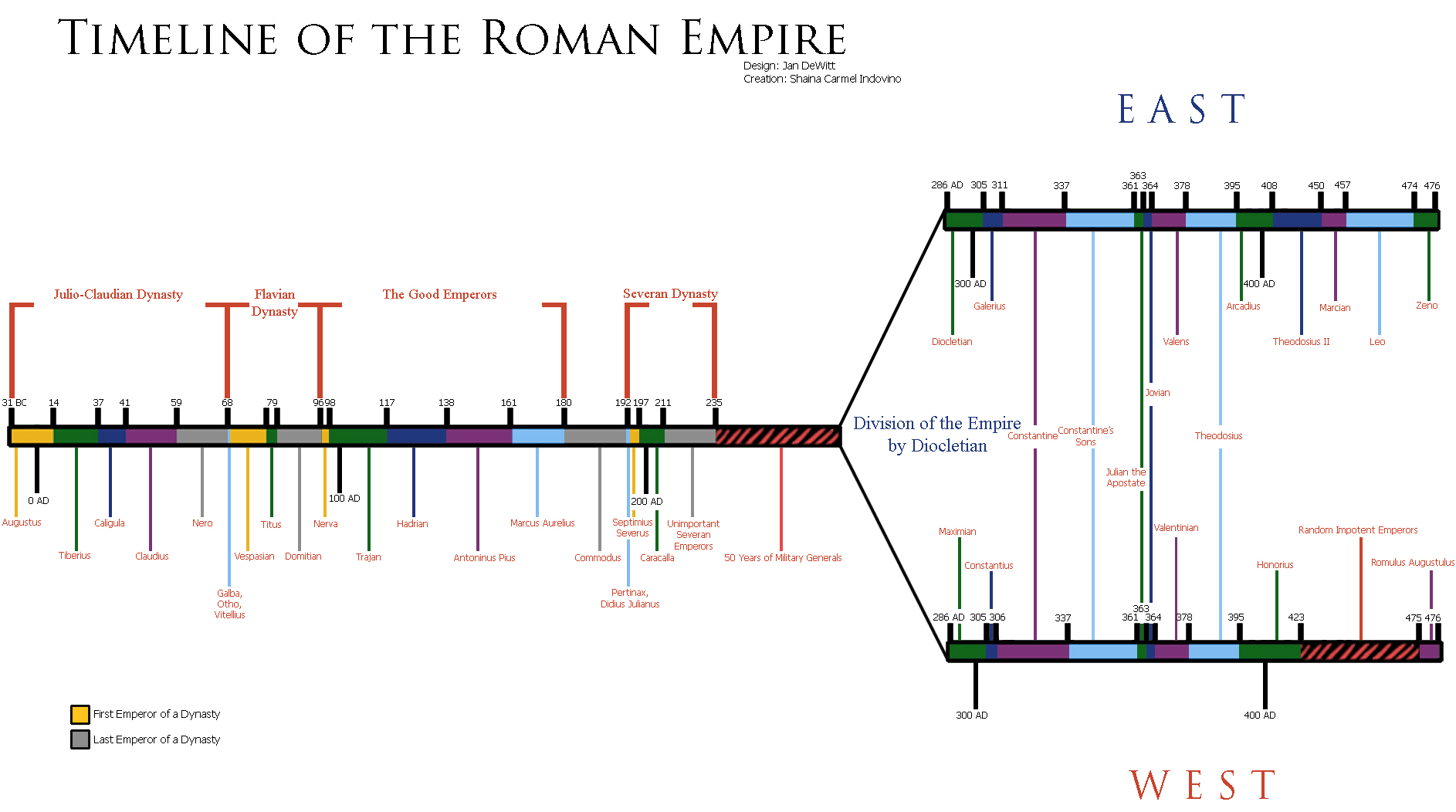 an analysis of the roman empire and the reforms of diocletian